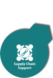 Supply Chain Support